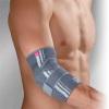 Основные симптомы и медицинская помощь при вывихе локтевого сустава